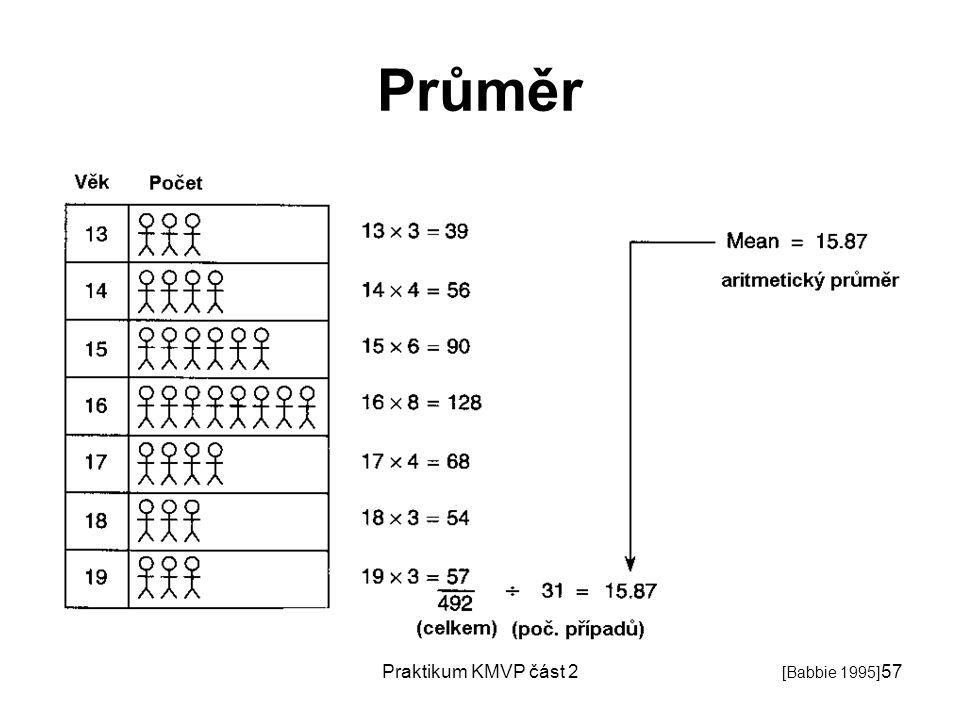 Průměr Praktikum KMVP část 2 [Babbie 1995]